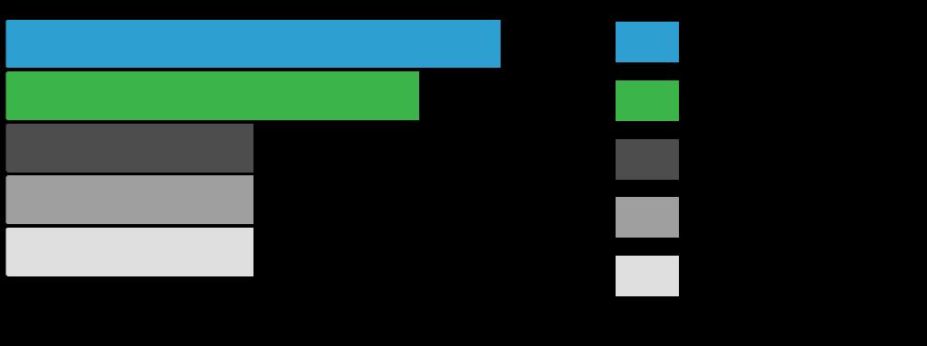 Blog Theme Design Data - Designers